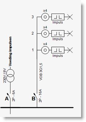 Eendraadschema Impulsschakeling in Trikker